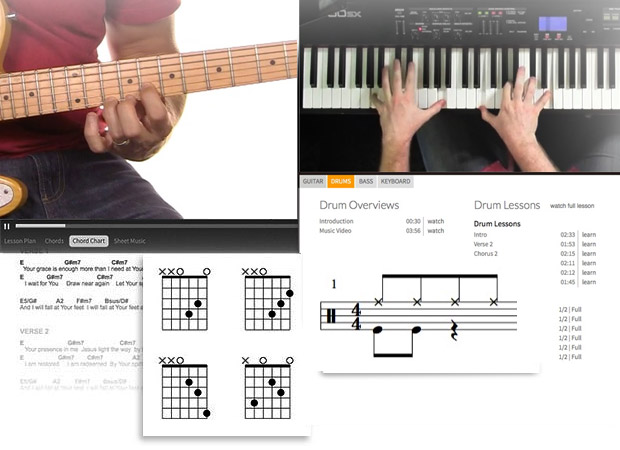 Worship Guitar, Drums, Bass and Keyboard Lesson Videos | Worship ...