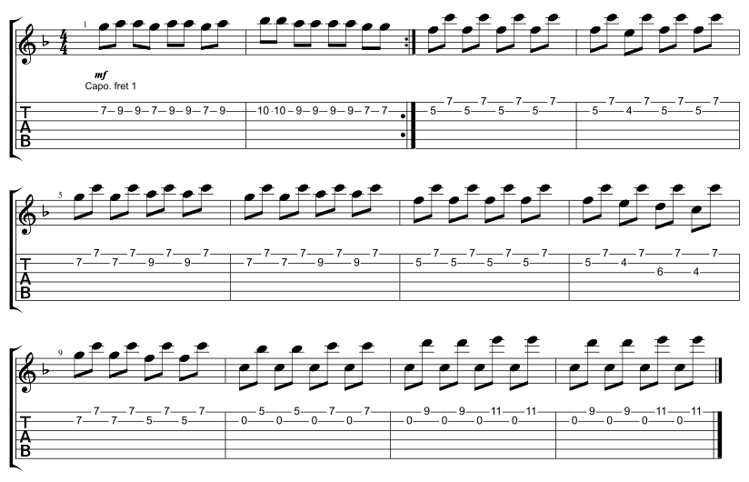 Full Band Tutorial For Hark The Herald Angels Sing King Of Heaven
